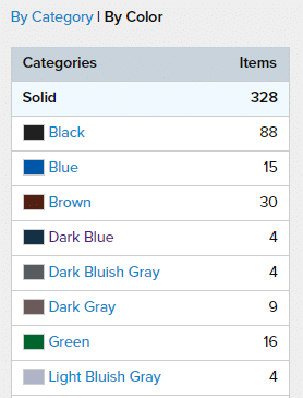 Grupowanie wanted list po kategoriach i kolorach